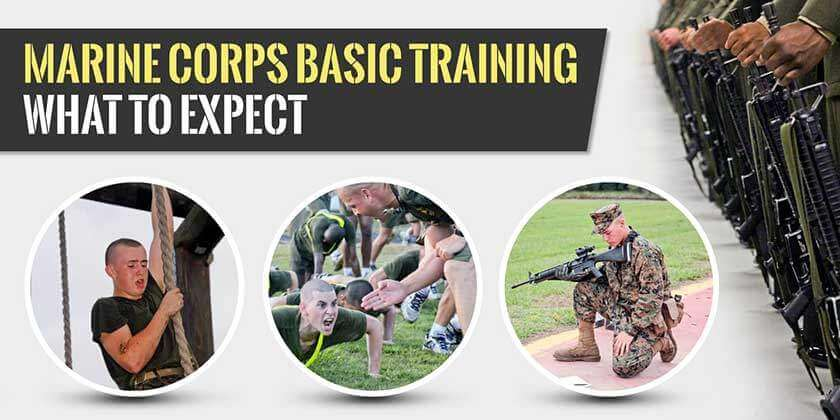 What to Expect at Boot Camp Header Image