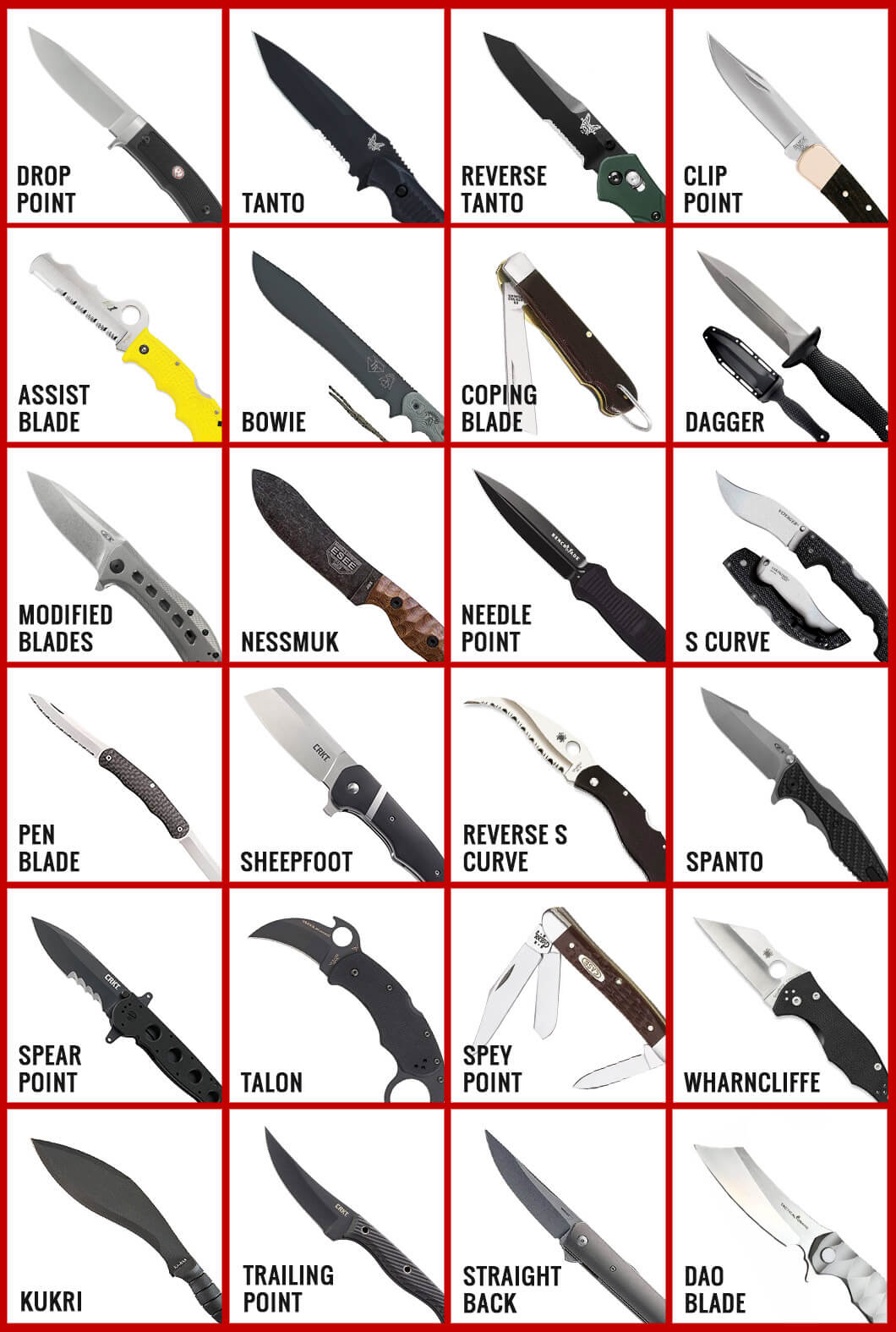 Knife Blade Types and Shapes Chart
